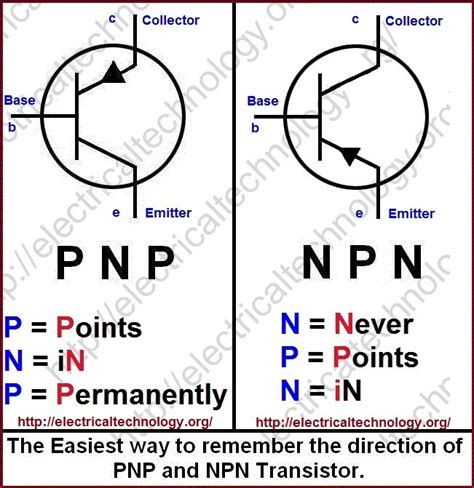 transistor npn or pnp how to remember the direction of pnp and npn transistor