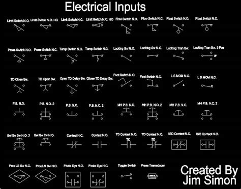 electrical schematic symbols for autocad electrical free
