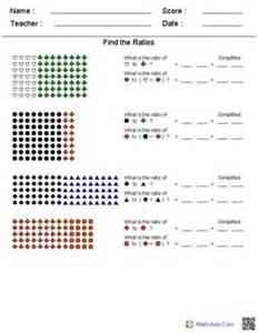moving up math on pinterest multiplication order of