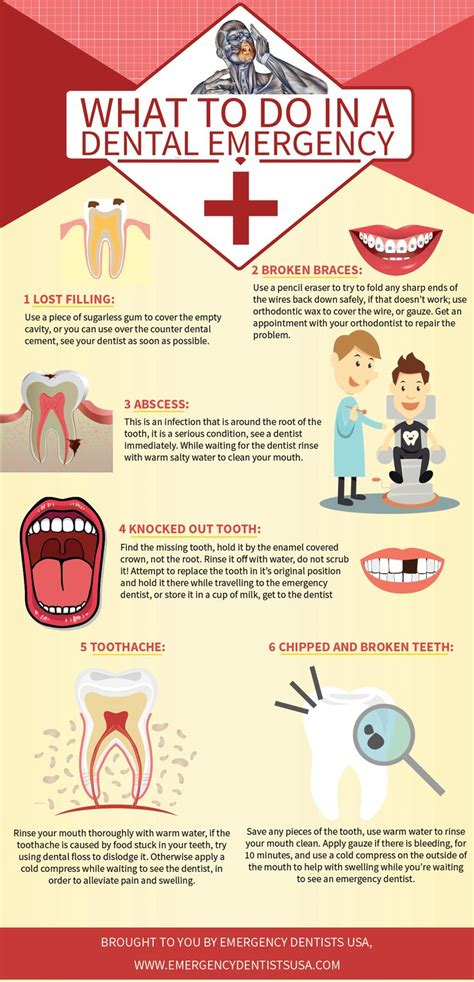 emergency room for tooth room abscess tooth when to go to the emergency room abscess tooth when to go to the emergency