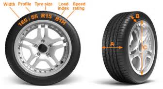 Car Tire Size Advantages Tyre Size Guide