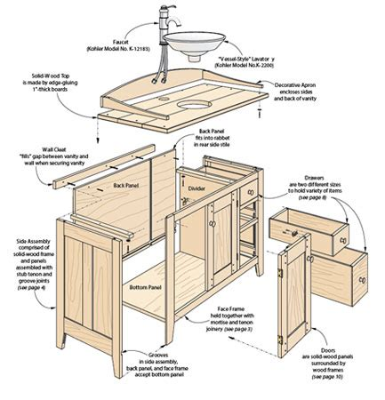 Plans For Bathroom Vanity by Shaker Style Cherry Vanity