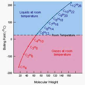 How Is Formula At Room Temperature by Liquids
