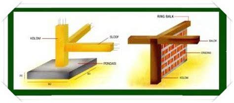Ring D 1 5 Cm Besi 1 Lusin 15mm 1 5cm Nikel Metal 15 Mm Silver Putih mengenal ring balk beton ilmu bangunan