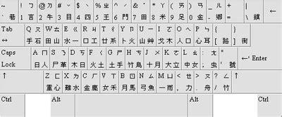 keyboard layout handler keyboard layout the full wiki