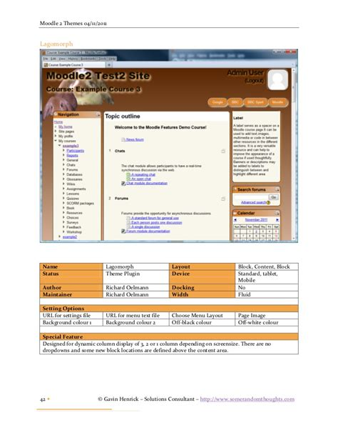 moodle theme location a look at moodle 2 themes
