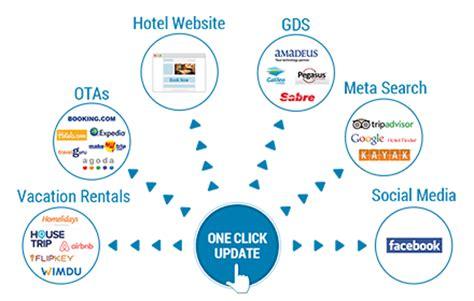 Global Property Management hotel channel manager online distribution management system