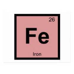 Symbol And Number Of Protons In Iron Fe Iron