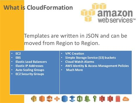 Aws Cloud Formation Cloud Storage Policy Template