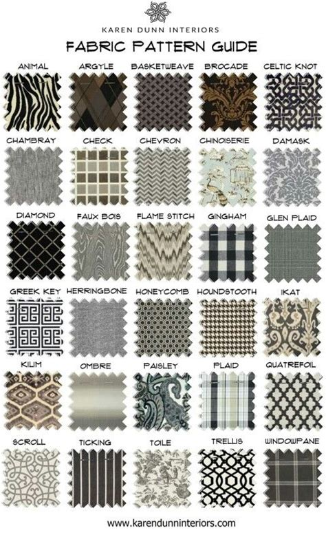 design pattern guide fabric pattern guide design tips pinterest 패턴 패션