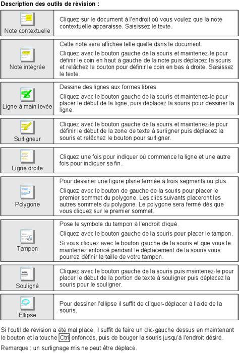 """Annoter un fichier PDF avec """"Okular"""" - Utilisation-logiciel"""