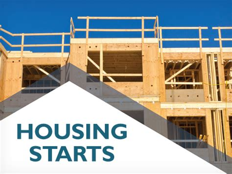 Housing Starts by Housing Observer