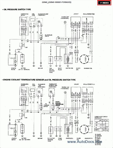 honda gx630 engine wiring diagrams get free image about