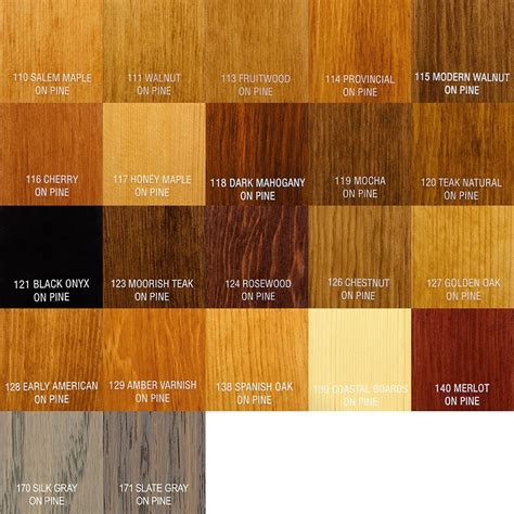 Stains What Stains by Zar 174 Based Wood Stain 129 Varnish Rockler