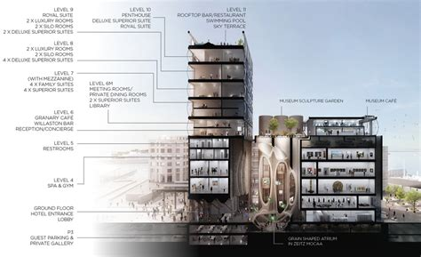Waterfront Floor Plans the silo hotel in cape town by thomas heatherwick
