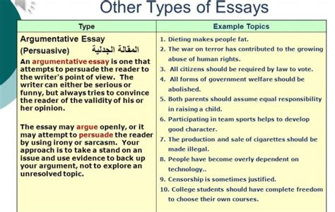 Types Of Users Essay by Types Of Essay Writing Great College Essay