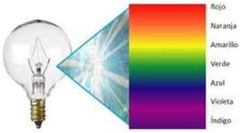 ejemplos de ondas electromagneticas ejemplos de ondas electromagn 233 ticas modelos muestras y