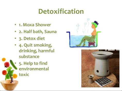 Sauna Detox To Quit by 58476844 Weight Loss Plan Pleasant Hill Acupuncture 5