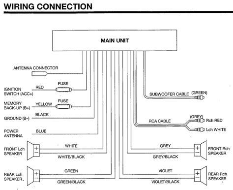 basic car audio wiring diagram car audio system diagram