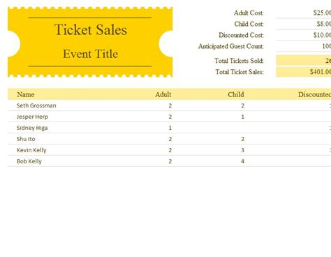 ticket sles template ticket sales template 187 template