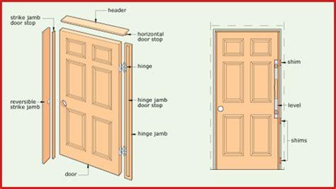 installing  door  basics real estate