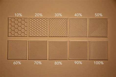 intro   printing infill percentage number  shells