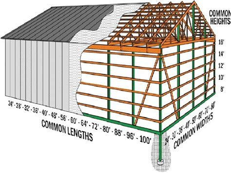pole barn post spacing and size tables 25 best pole barn garage ideas on pole barn