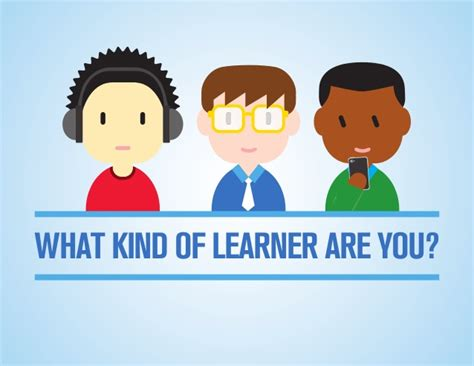 what of is what of learner are you
