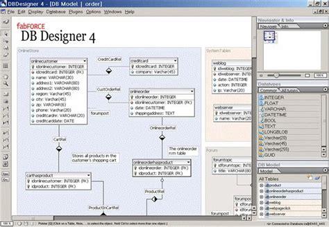 db designer dbdesigner 4 open source的資料庫建模工具 簡睿隨筆 學習過程的紀錄與備忘