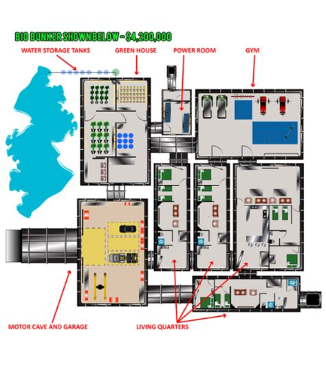 bunker floor plans doomsday apocalypse shelter and bunkers self sufficiency