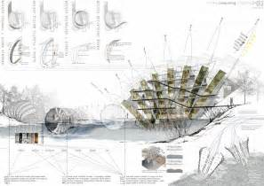 architectural designs of creating materials of high architectural design for