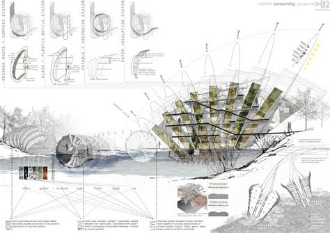archetectural design of creating materials of high architectural design for urban reuse