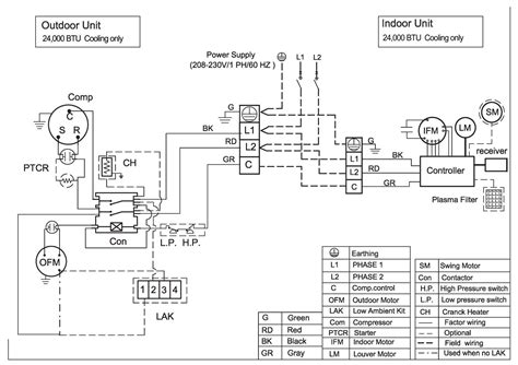 Evap Ac Lg senville split ac wiring diagram general electric wiring