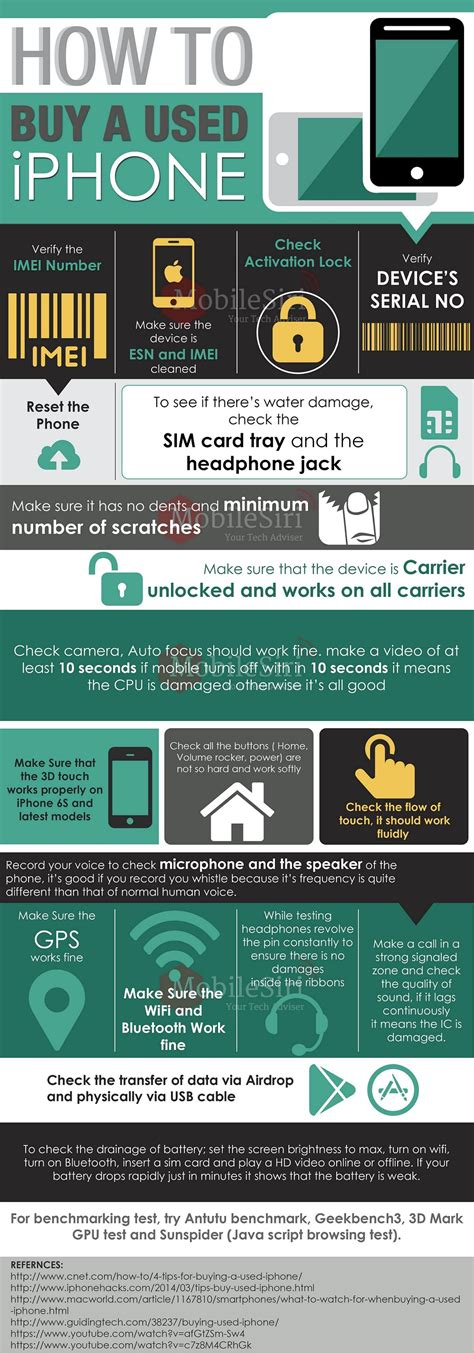 Do You Need A Background Check To Buy A Shotgun How To Buy A Used Iphone Infographic Visualistan