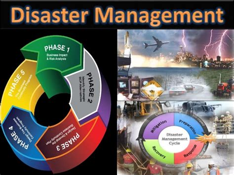 Mba In Disaster Management Syllabus by Ppt Presentation On Disaster Management