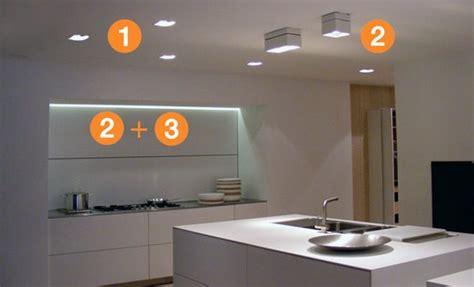 Moderne Pflanzgefäße 721 by Keukenverlichting Tips En Nuttige Weetjes Keukenlen