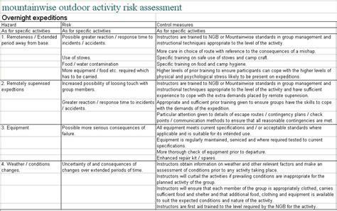 osha risk assessment template editable risk assessment form for only 4 99