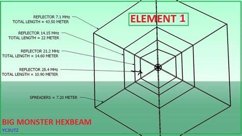 60 meter hex beam wiring diagrams repair wiring scheme