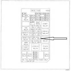 2004 kia sedona fuse box diagram car interior design