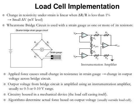 wheatstone bridge load resistor electric transducer
