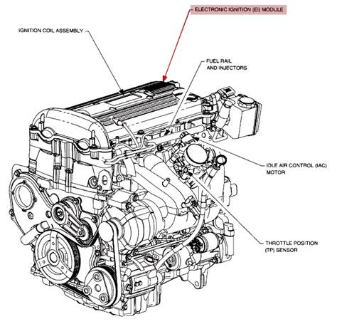 saturn vue crankshaft position sensor location get free image about wiring diagram
