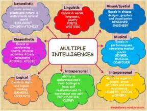 Howard Gardners Theory Of Intelligences Essay by Howard Gardner S Theory Of Intelligences 3