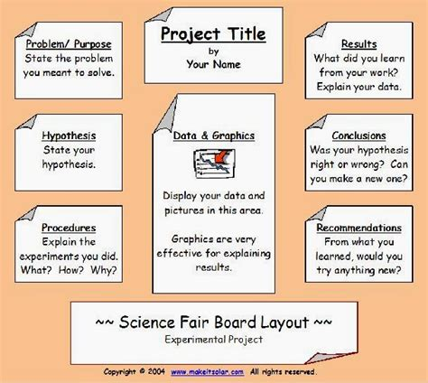 science fair labels templates science project format template search results