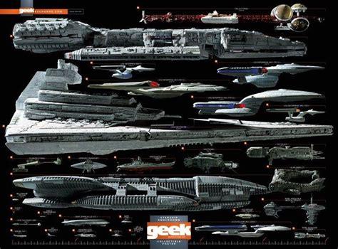 Battlestar Galactica Bloggin 2 by Battlestar Galactica Prometheus Starship Comparison