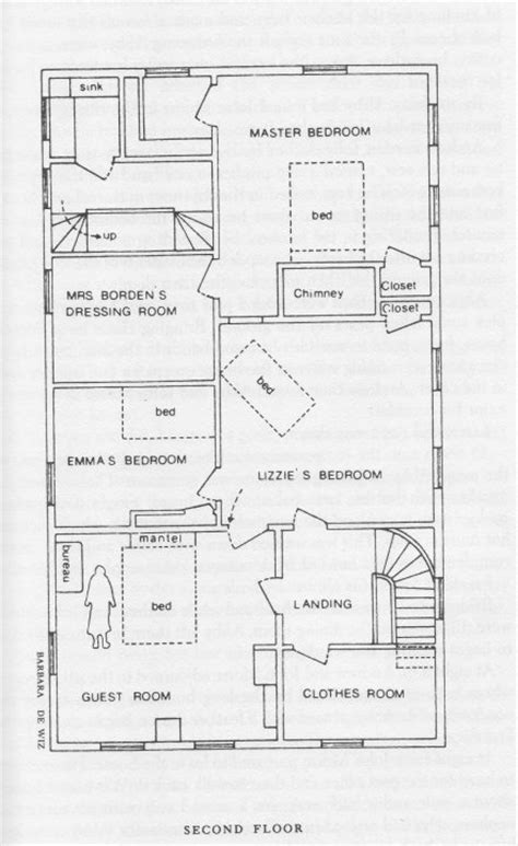 The Borden House Floor Plan Of The Second Floor Bridget Went Up To Her Room To Lie