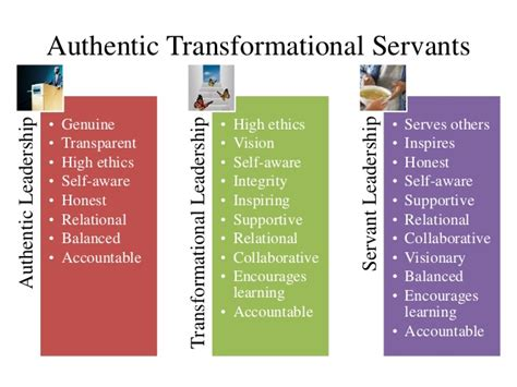 the coveted leader 5 pillars of transformative leadership books exploring scientific leadership