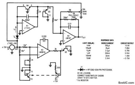 photodiode ultrafast photodiode output 28 images photodiode lifers week 2 construction of photodiode circuit and