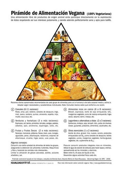 alimentos veganos pir 225 mide de alimentaci 243 n vegana igualdad animal