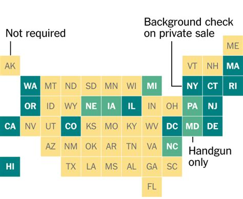Gun Purchase Background Check By State Why With Mental Illness Are Able To Obtain Guns