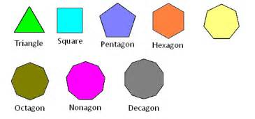 Geometric shapes patterns geometric shapes math also keeps my students